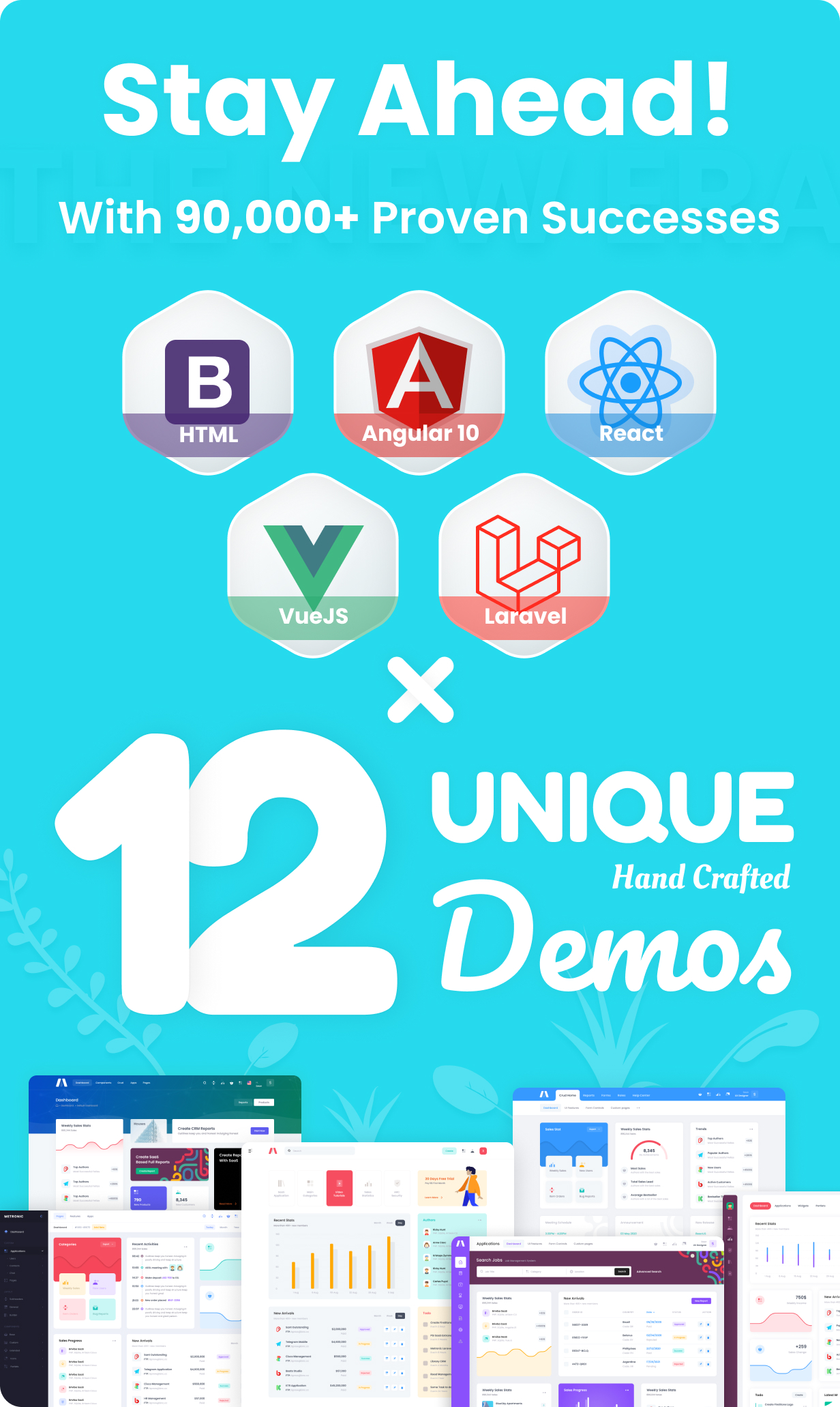 Metronic - Bootstrap 4 HTML, React, Angular 11, VueJS & Laravel Admin Dashboard Theme - 1