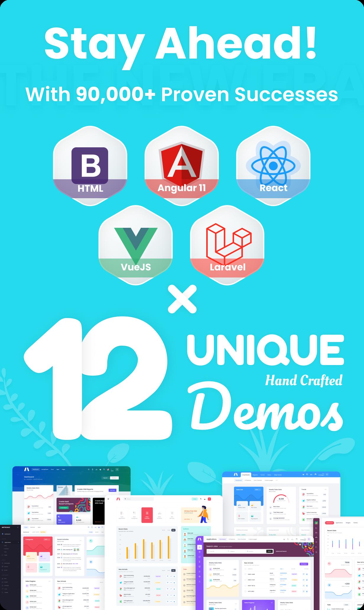Metronic - Bootstrap 4/5 HTML, React, Angular 11, VueJS & Laravel Admin Dashboard Theme - 5